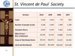 st vincent de paul society2