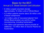 basis for the bst annual u s blood donation and utilization