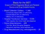 basis for the bst scope of fda regulated blood and related device and drug establishments