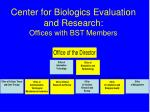 center for biologics evaluation and research offices with bst members