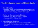 the overlapping layers of blood safety i