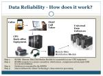 data reliability how does it work