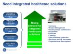 need integrated healthcare solutions