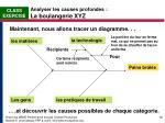 analyser les causes profondes la boulangerie xyz2