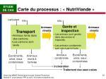 carte du processus nutriviande