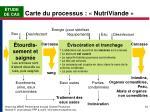 carte du processus nutriviande1