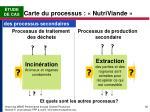 carte du processus nutriviande3