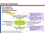 carte du processus1