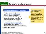 concepts fondamentaux1