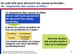 un outil utile pour d couvrir les causes profondes le diagramme des causes et effets