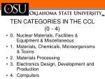 ten categories in the ccl 0 4