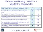 farmers and farming a drain or a gain for the countryside7