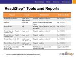 readistep tools and reports
