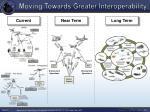 moving towards greater interoperability