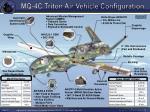 mq 4c triton air vehicle configuration