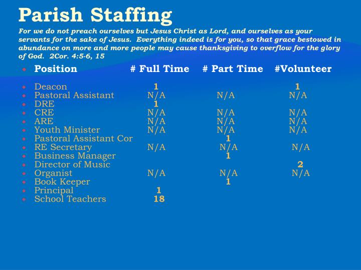 Parish Staffing