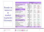 trends in turnover in market segmentsgermany