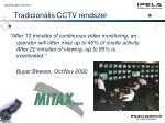 tradicion lis cctv rendszer