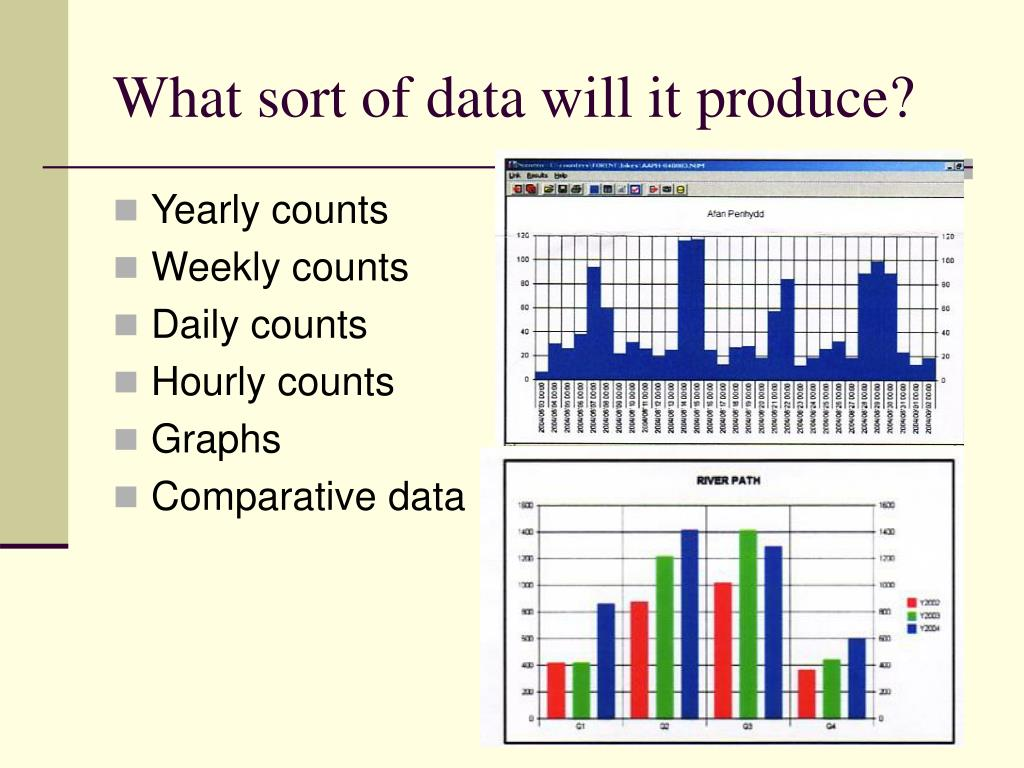 What sort of data will it produce?