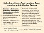 codex committee on food import and export inspection and certification systems