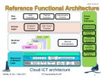 reference functional architecture