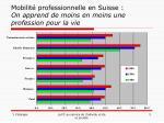 mobilit professionnelle en suisse on apprend de moins en moins une profession pour la vie