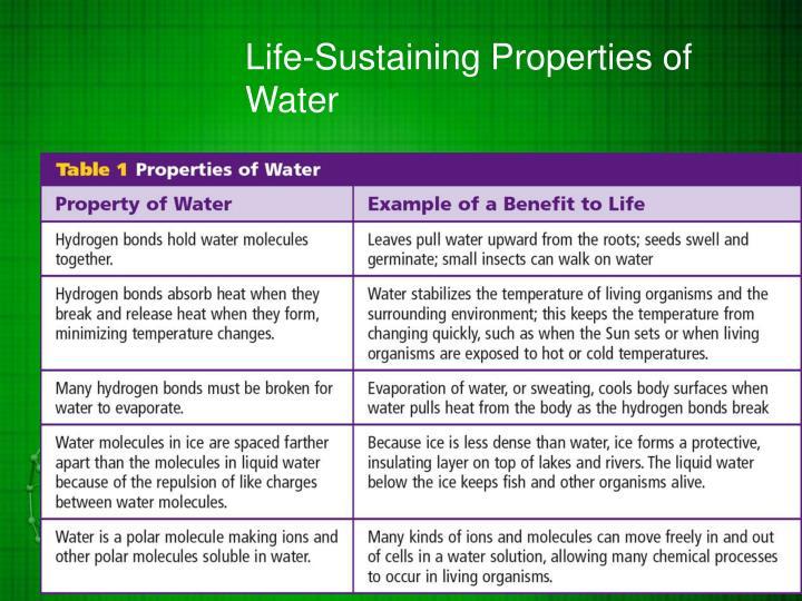 Life-Sustaining Properties of Water