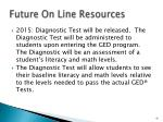 future on line resources2