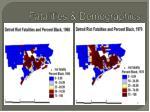fatalities demographics