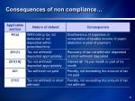 consequences of non compliance1