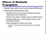 effects of multipath propagation