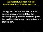 a second economic model production possibilities frontier