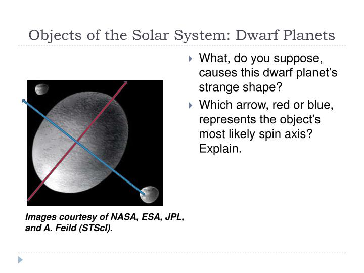 Objects of the Solar System: Dwarf Planets