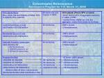catastrophe reinsurance reinsurance program for y e march 31 2008