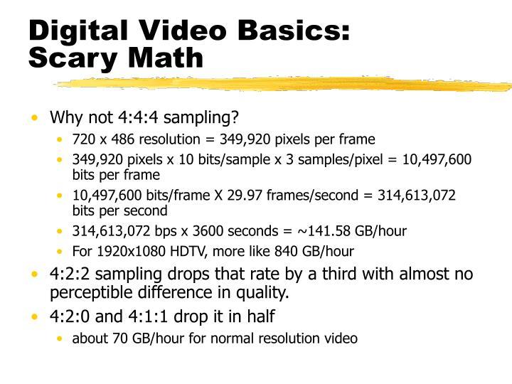 Digital Video Basics: