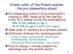 a basic pillar of the french system the pre elementary school