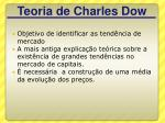 teoria de charles dow