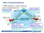 other technical solutions