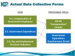 actual data collection forms