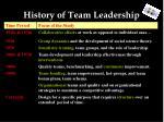 history of team leadership