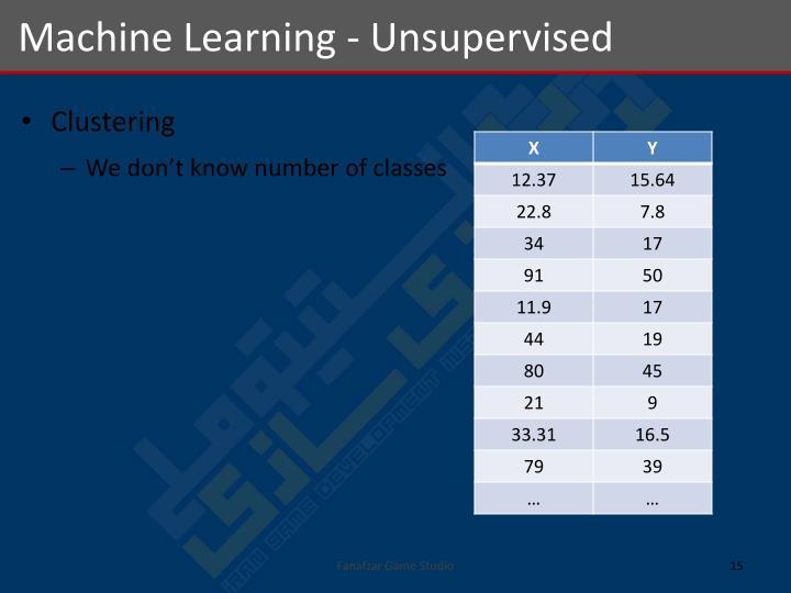 Machine Learning - Unsupervised