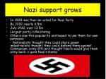 nazi support grows