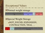 exceptional values