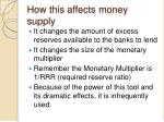 how this affects money supply
