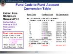 fund code to fund account conversion table