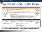 use of the tables in approved dlms changes