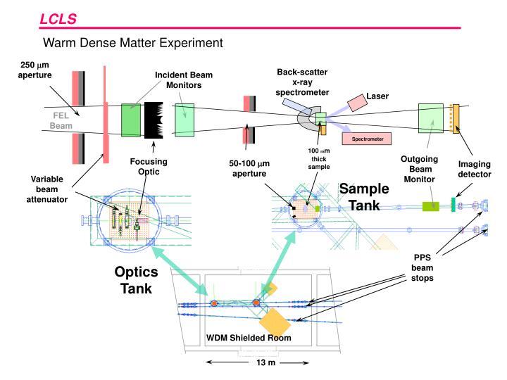 Warm Dense Matter Experiment