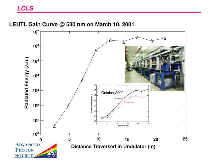 LEUTL Gain Curve @ 530 nm on March 10, 2001