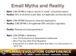 email myths and reality1