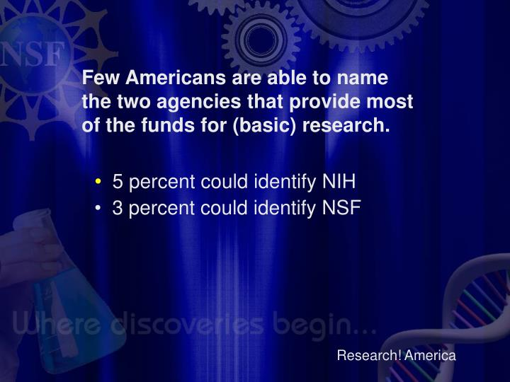 Few Americans are able to name